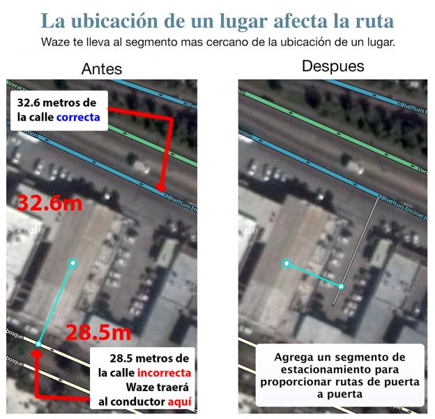 File:Ubicaciones.png