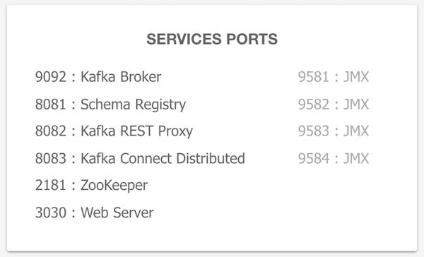 Apache Kafka - OasisSoftTech com