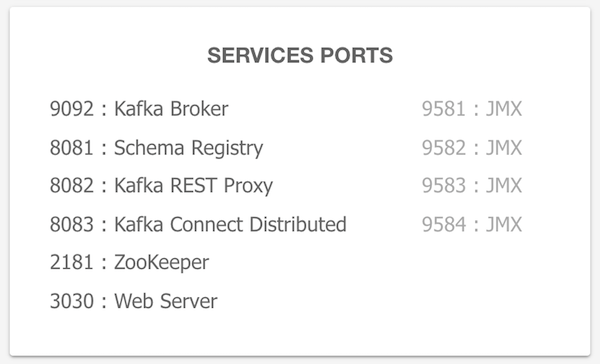 fast-data-dev-ports.png