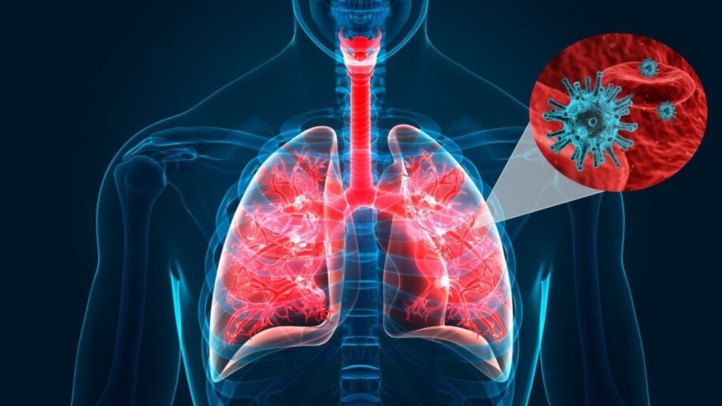 Risk of COVID in a patient with COPD: ERS study