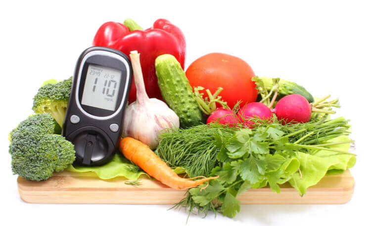 16 Tips to control your diabetes by Dr. Ashok Taneja