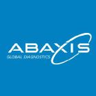 Abaxis Inc (ABAX)