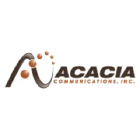 Acacia Communications Inc (ACIA)