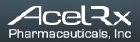AcelRx Pharmaceuticals Inc (ACRX)