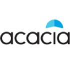 Acacia Research Corp (ACTG)