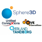 Sphere 3D Corp (ANY)