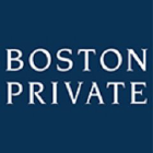 Boston Private Financial Holdings Inc (BPFH)