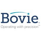 Bovie Medical Corp (BVX)
