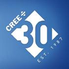 Cree Inc (CREE)