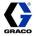 Graco Inc (GGG)