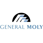 General Moly Inc (GMO)