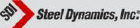 Steel Dynamics Inc (STLD)