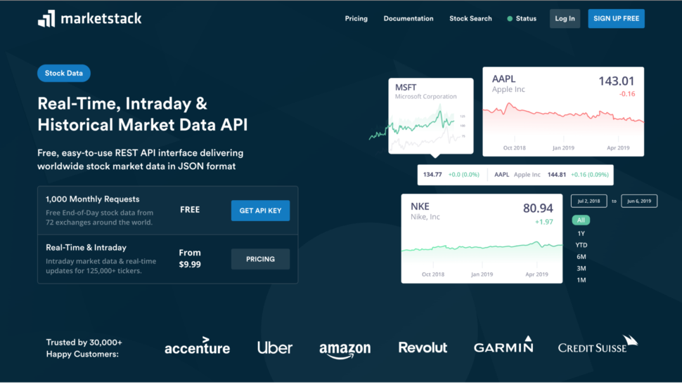 Diving Into The Stock Market With Marketstack