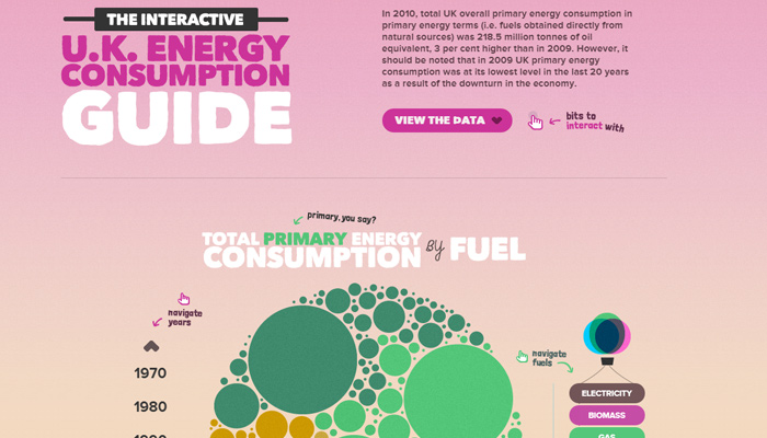 parallax website animation uk energy guide