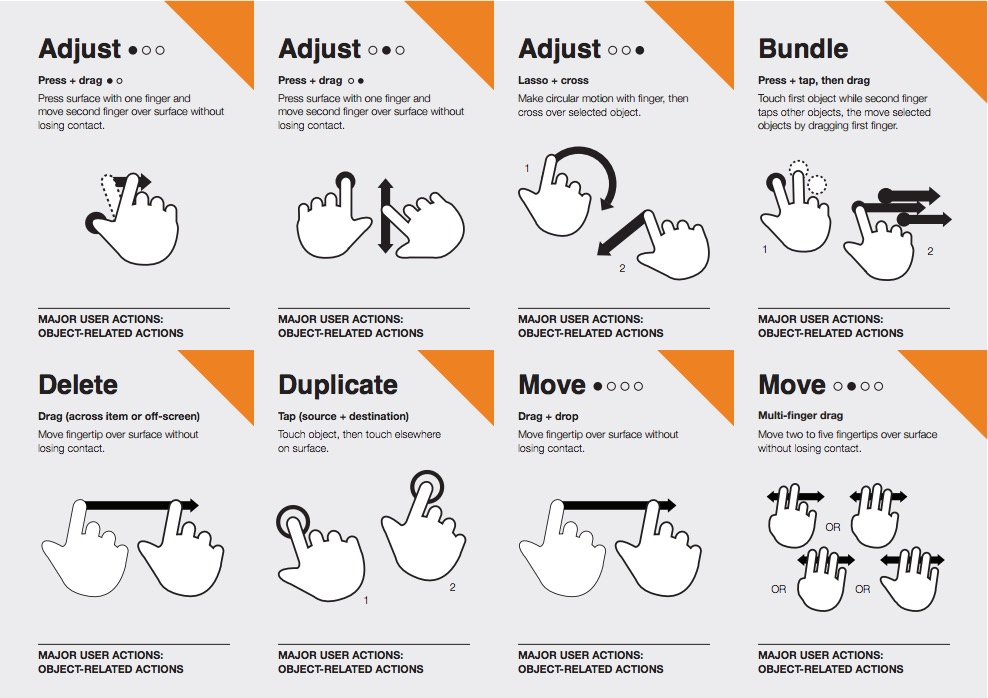 Gesture cards 3