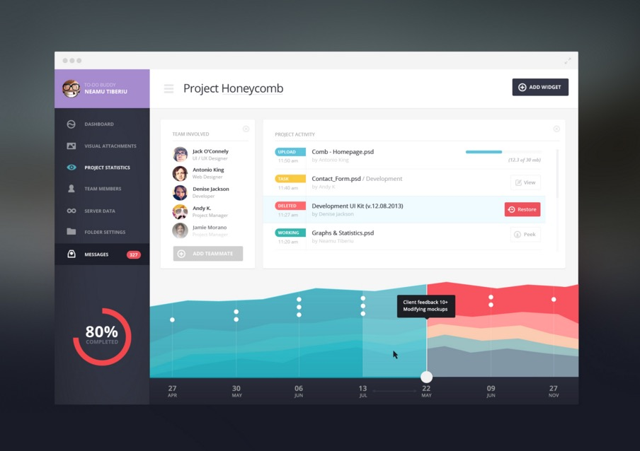 To-do Dashboard