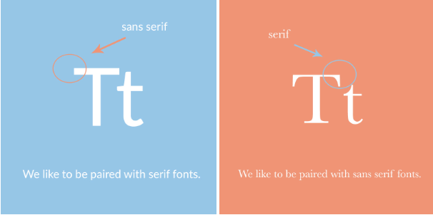 pairing san serif and serif fonts