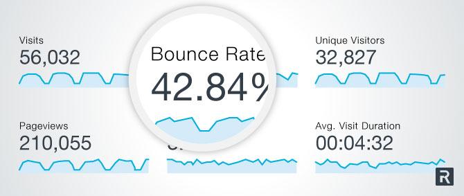 Rebound Rate