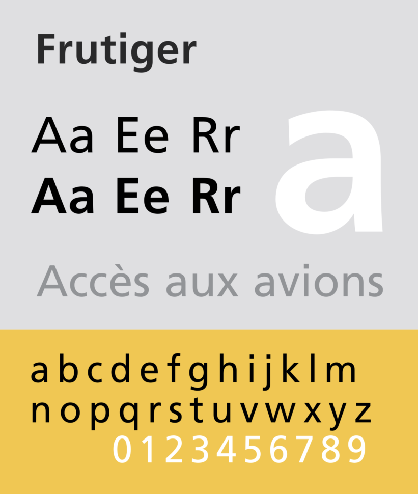 Fonts Preferred by Designers