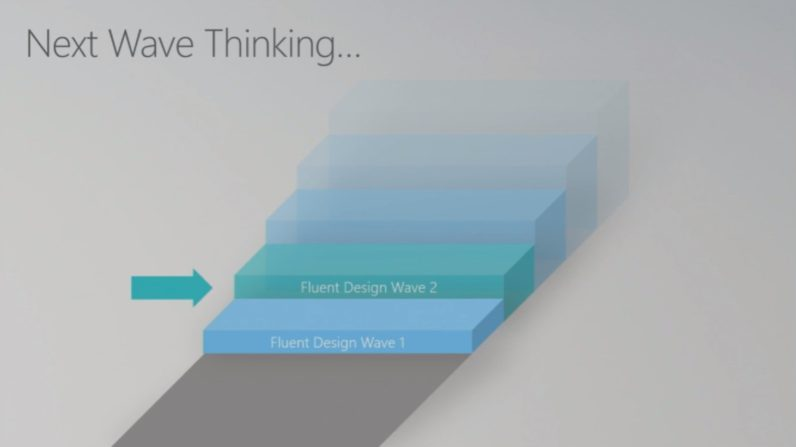 Fluent-Design-Wave