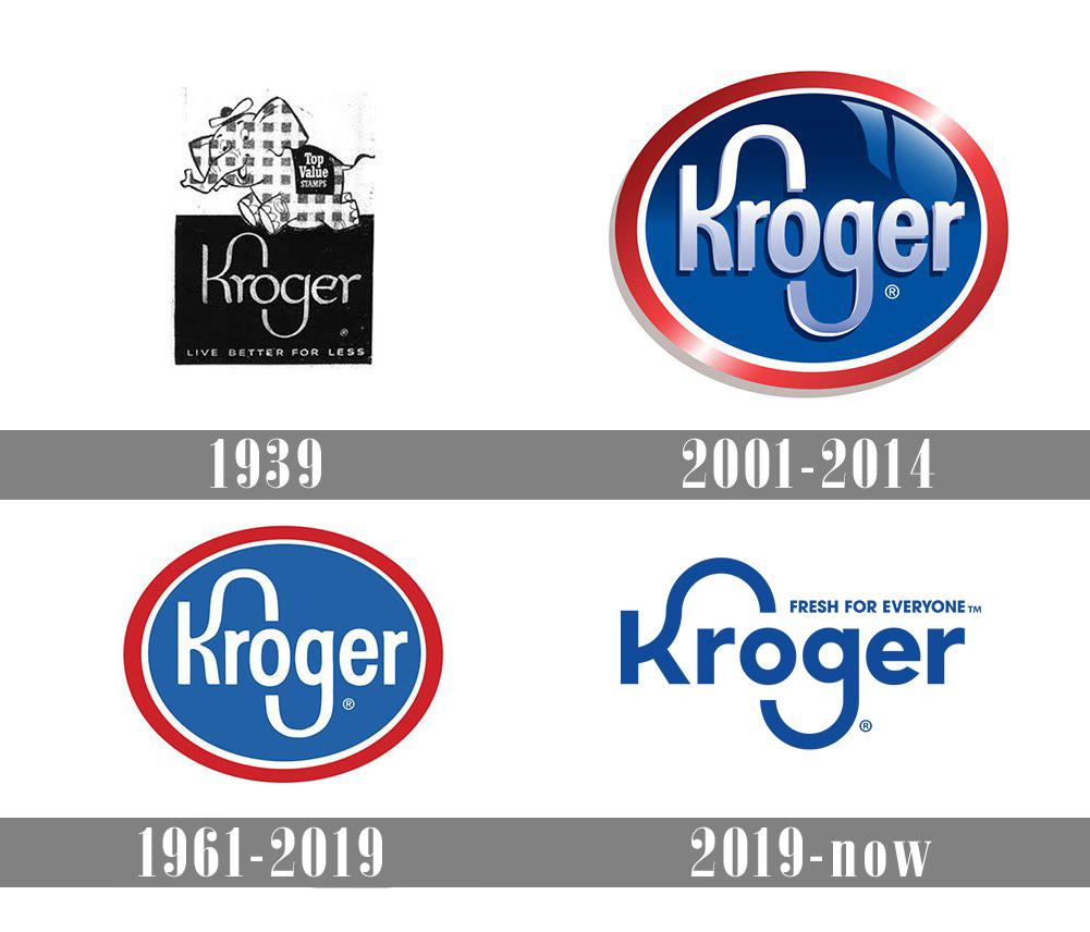 ae3d0cff kroger logo history 1