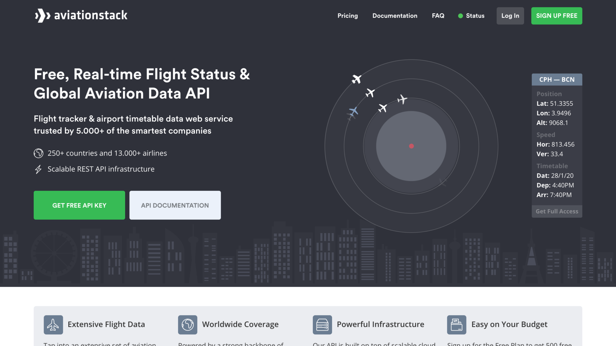 aviation stack real time flight tracker