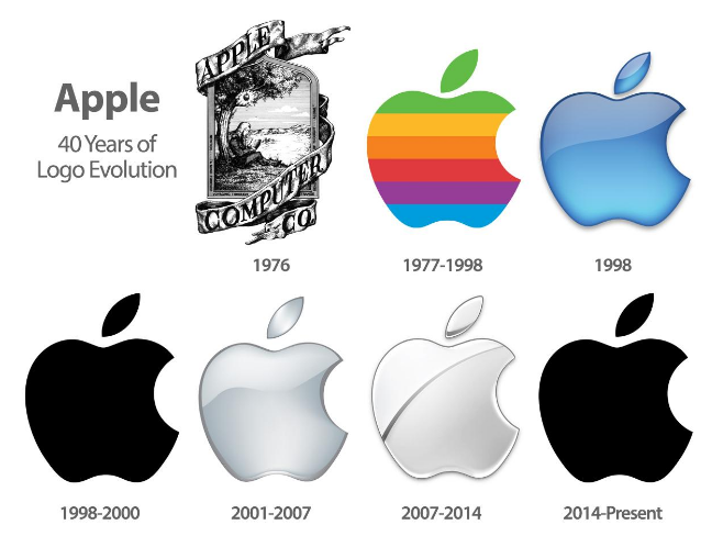 apple logo evolution 2020