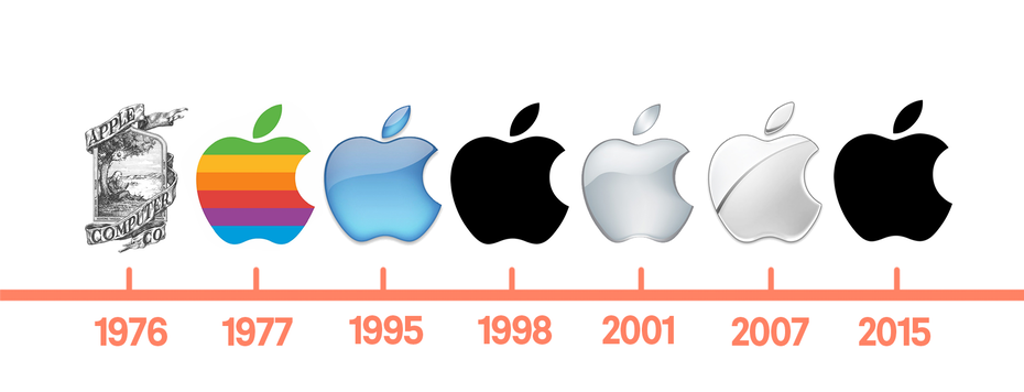 apple logo design evolution