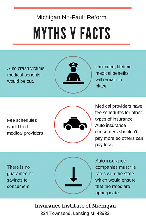 Is Ohio A No Fault State For Auto Insurance , Michigan Heads for Rough Ride in No-fault Insurance Review – Corp ...
