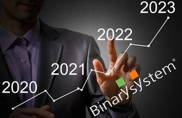 Wachstum des Binary System