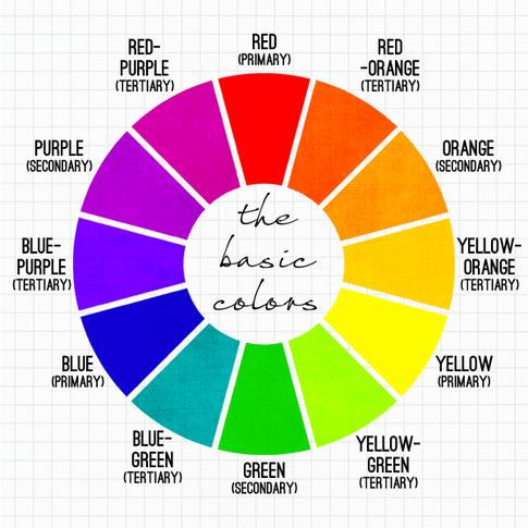 How To Pick The Perfect Landing Page Colors That Convert