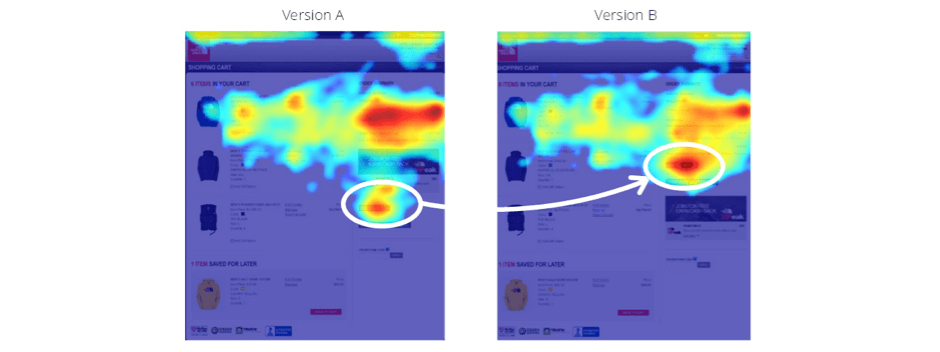 Everything You Need to Know Before Using a Landing Page Heat Map on