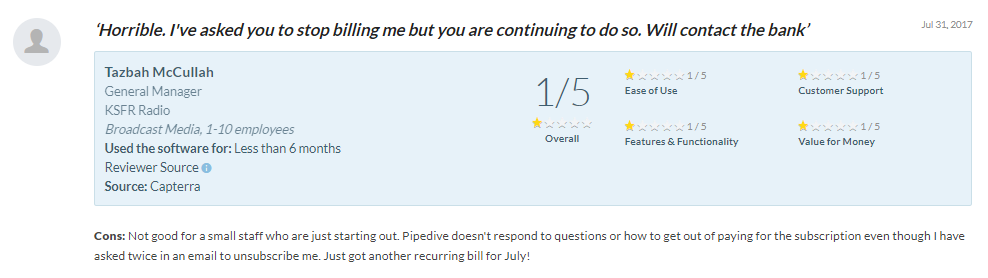 lose a lead online review