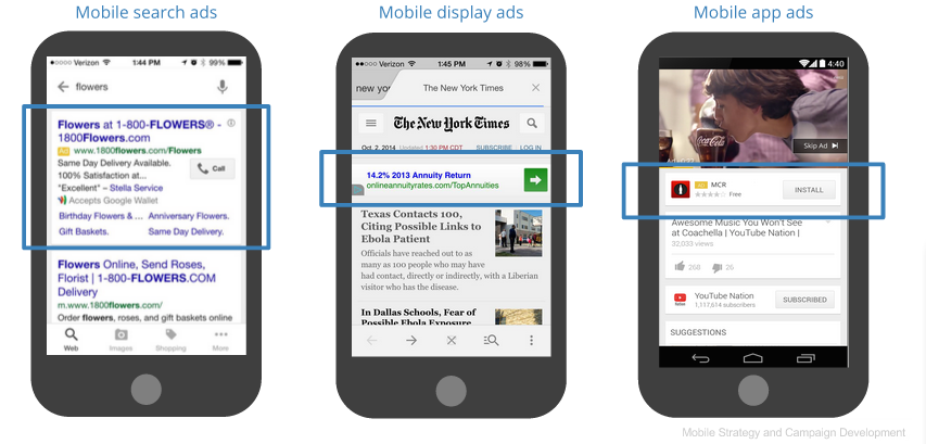 7 of the Best Mobile Ad Platforms Used by Modern Digital