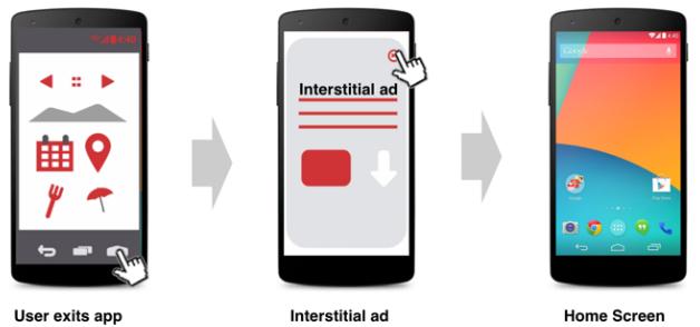 interstitial ads app exit