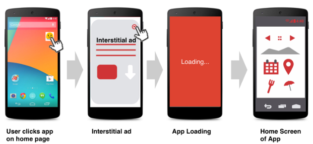 interstitial ads not allowed