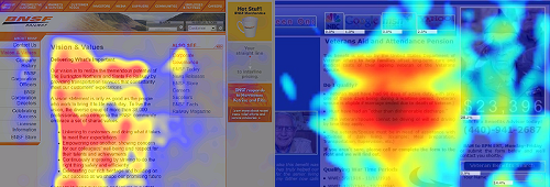 Heat Map Examples on