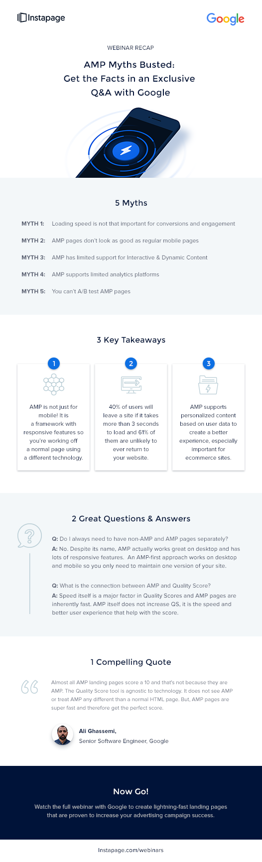 Recapping the Google AMP Webinar: Busting 5 Common Myths