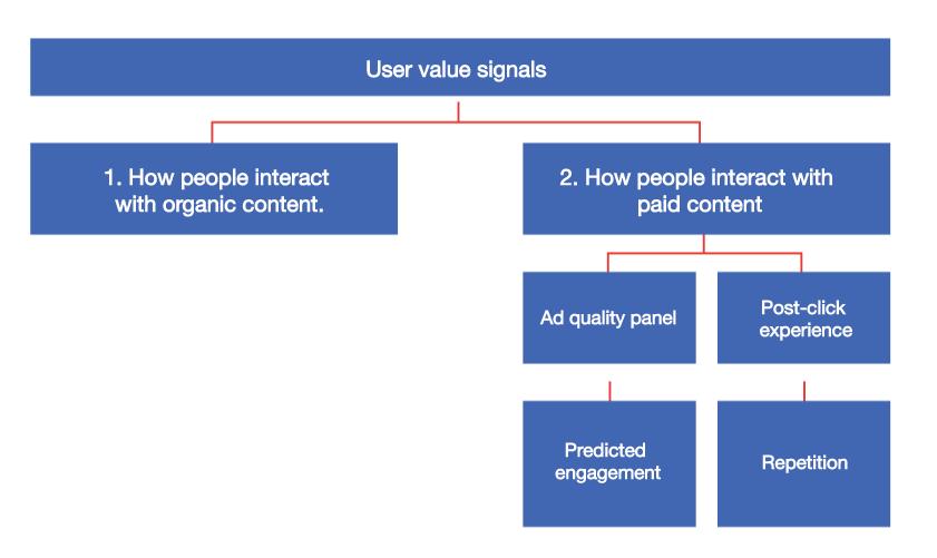 Facebook广告无法投放的12个最常见原因及其解决方法
