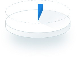 pie-chart-3