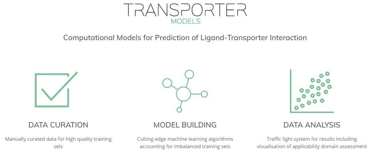 Transporter Models