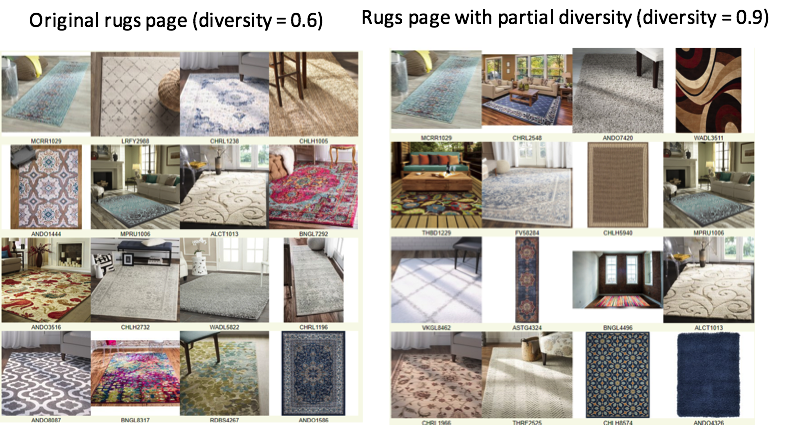 A Cornucopia of Area Rugs: Will a Diverse Set of Choices Help Customers Find More of What They Love?