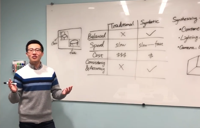 Wayfair DS Explains It All: Tim Zhang on Training Image Synthesis