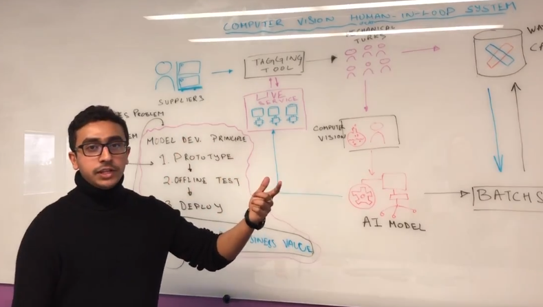 Wayfair DS Explains It All: Archi Mitra on Human-in-the-loop Systems