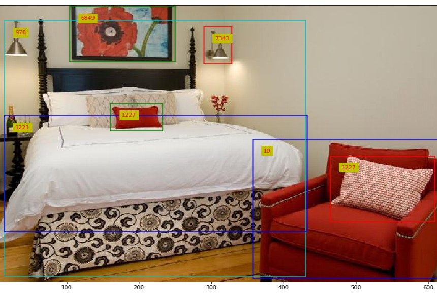 "Creating the ""Superclass"": Improving object detection at Wayfair via product class clustering"