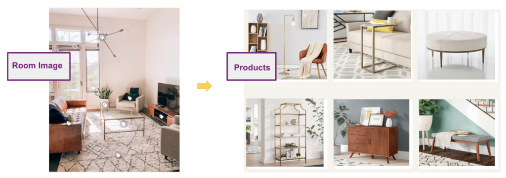 Introducing Harmonia: Context-Aware Product Recommendation  From Room Images