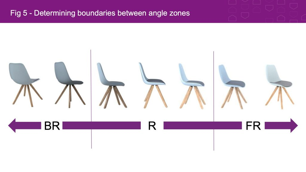 Determining boundaries between angle zooms