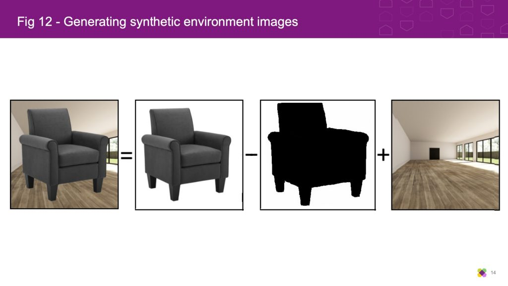 Generating synthetic environments