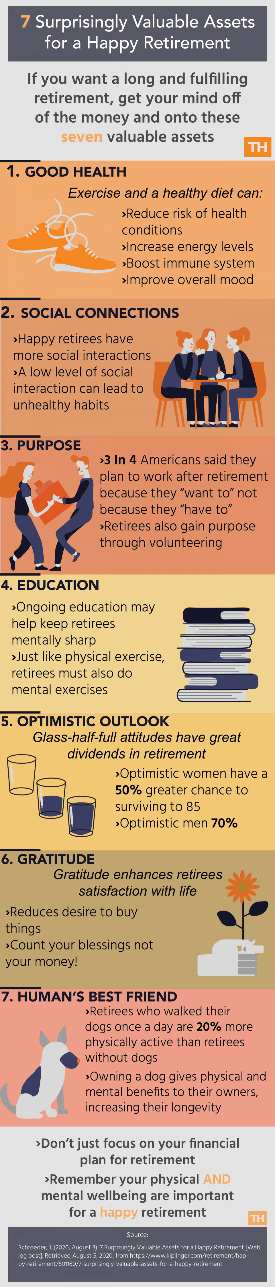 7 Tips to a Happy Retirement