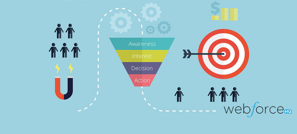 What Is A Sales Funnel And How Do I Create One?